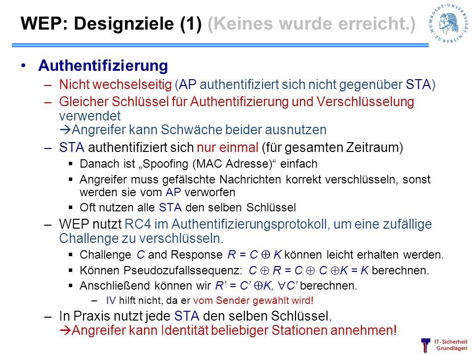 IT-Sicherheit Grundlagen WEP: Designziele (1) (Keines wurde erreicht.) Authentifizierung –Nicht wechselseitig (AP authentifiziert sich nicht gegenüber