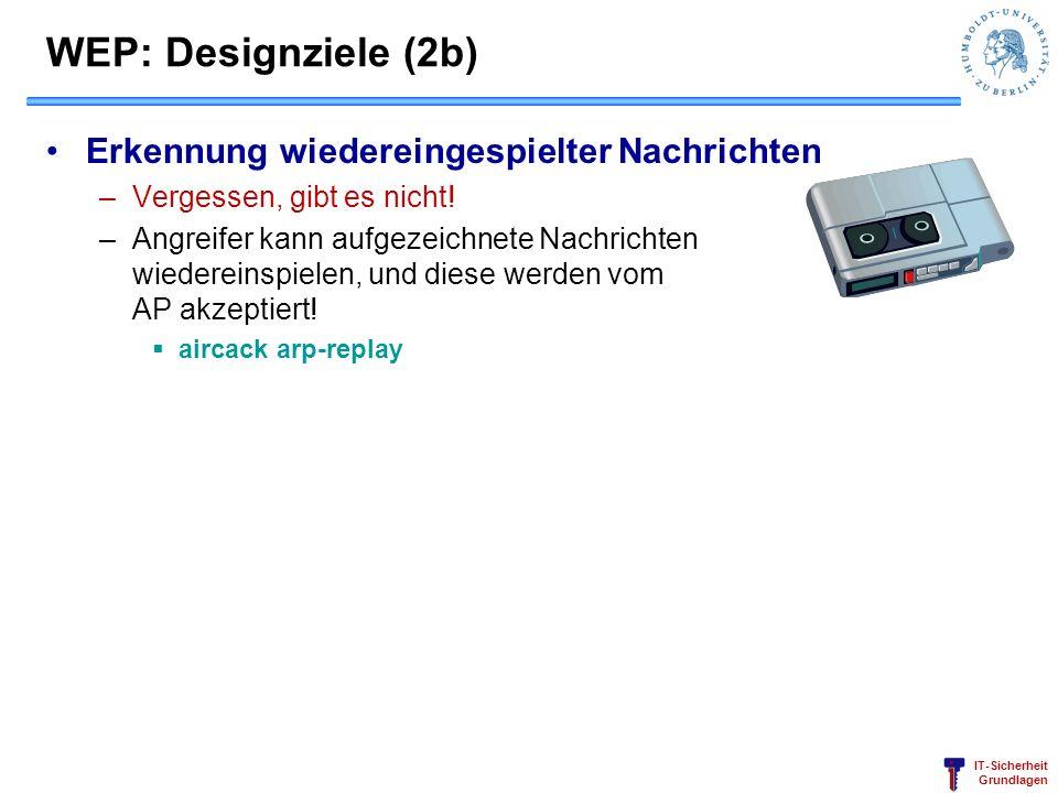 IT-Sicherheit Grundlagen WEP: Designziele (2b) Erkennung wiedereingespielter Nachrichten –Vergessen, gibt es nicht! –Angreifer kann aufgezeichnete Nac
