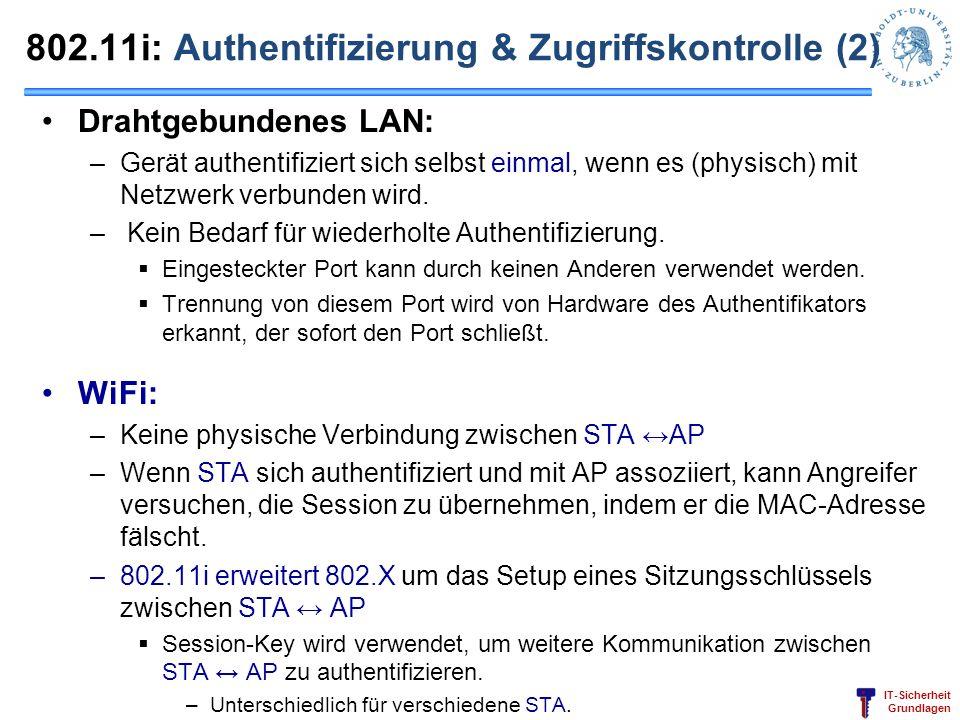 IT-Sicherheit Grundlagen 802.11i: Authentifizierung & Zugriffskontrolle (2) Drahtgebundenes LAN: –Gerät authentifiziert sich selbst einmal, wenn es (p