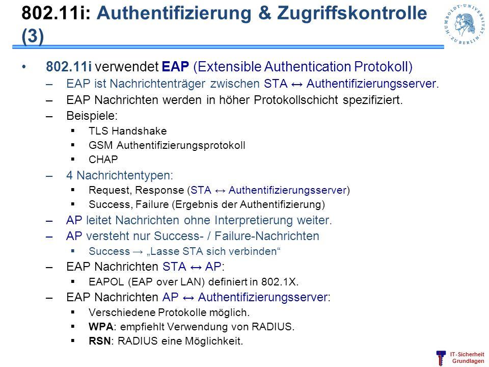IT-Sicherheit Grundlagen 802.11i: Authentifizierung & Zugriffskontrolle (3) 802.11i verwendet EAP (Extensible Authentication Protokoll) –EAP ist Nachr