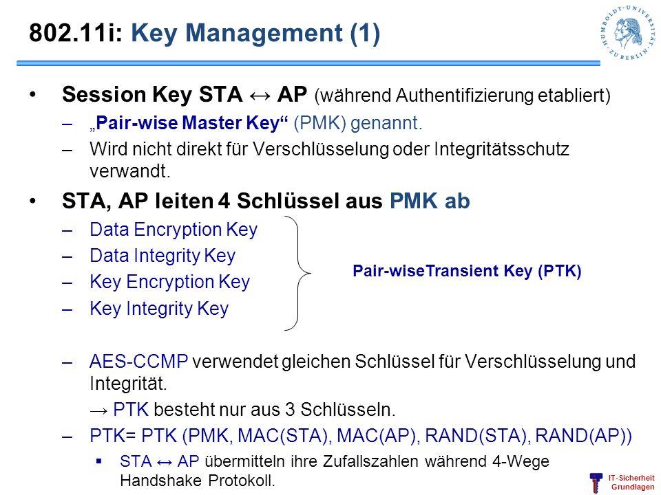 IT-Sicherheit Grundlagen 802.11i: Key Management (1) Session Key STA AP (während Authentifizierung etabliert) –Pair-wise Master Key (PMK) genannt. –Wi