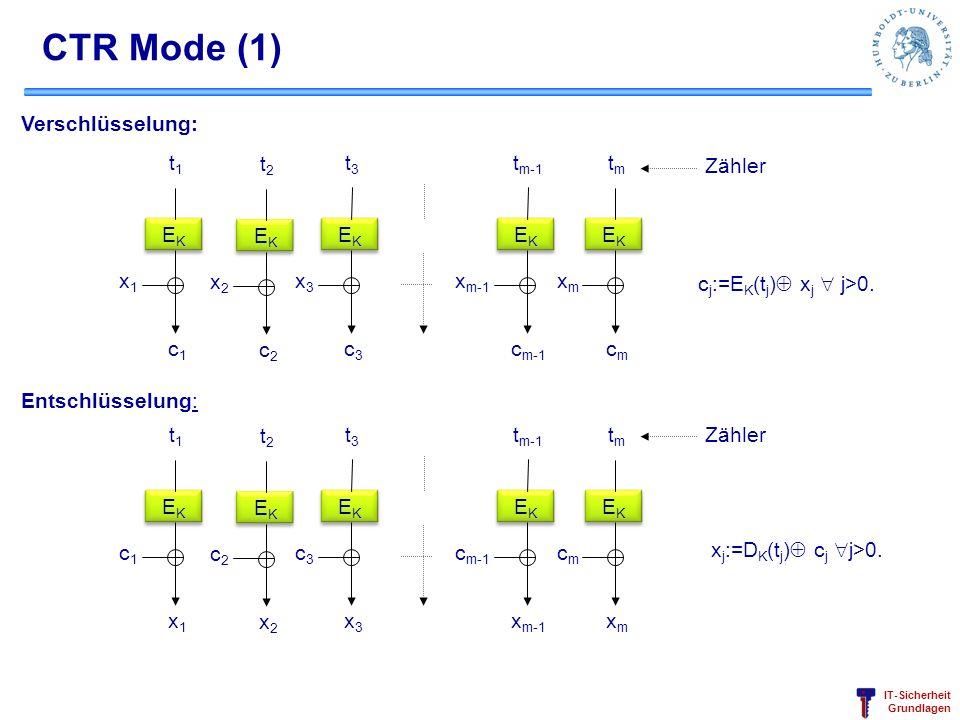 IT-Sicherheit Grundlagen Verschlüsselung: Entschlüsselung: c j :=E K (t j ) x j j>0. x j :=D K (t j ) c j j>0. EKEK t1t1 c1c1 x1x1 EKEK t2t2 c2c2 x2x2