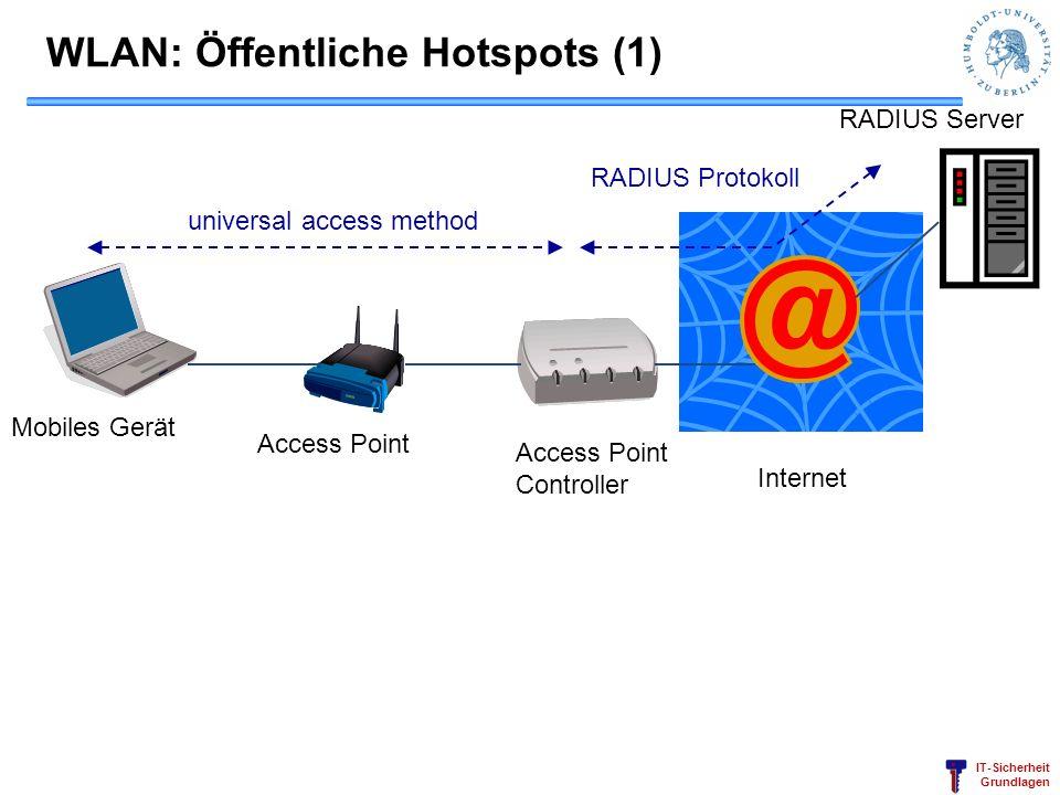 IT-Sicherheit Grundlagen Internet WLAN: Öffentliche Hotspots (1) Mobiles Gerät Access Point Controller RADIUS Server universal access method RADIUS Pr