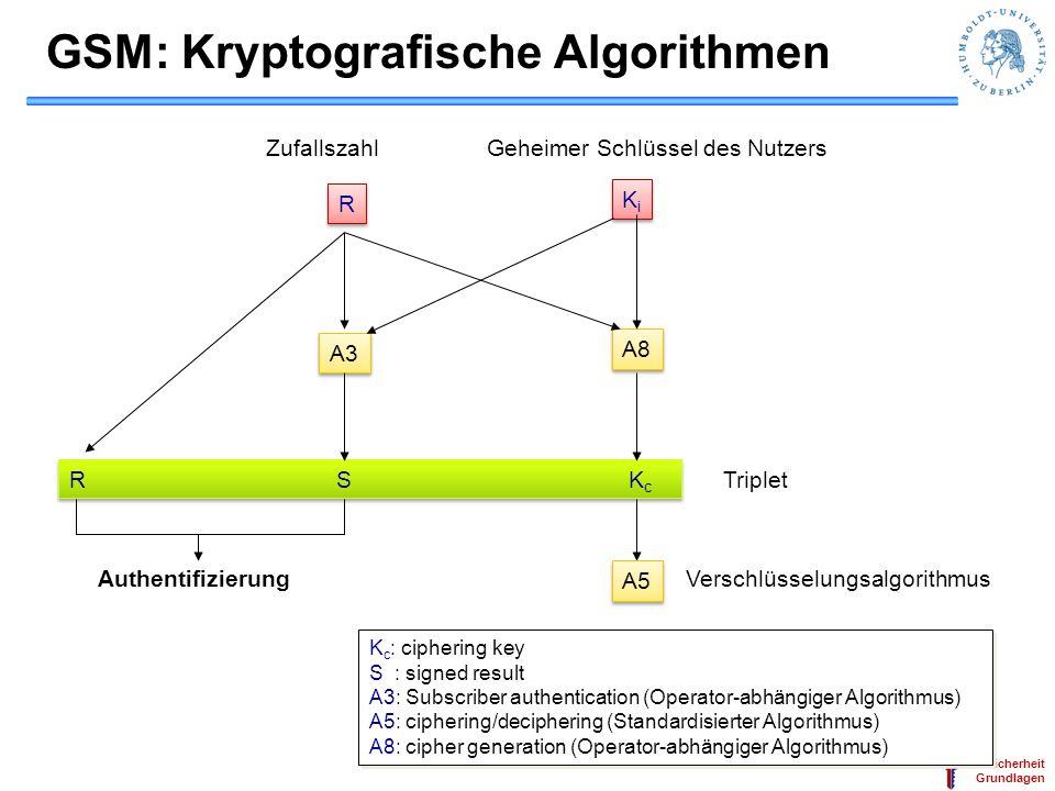 IT-Sicherheit Grundlagen GSM: Kryptografische Algorithmen R R KiKi KiKi A3 A8 R S K c Triplet ZufallszahlGeheimer Schlüssel des Nutzers A5 Verschlüsse