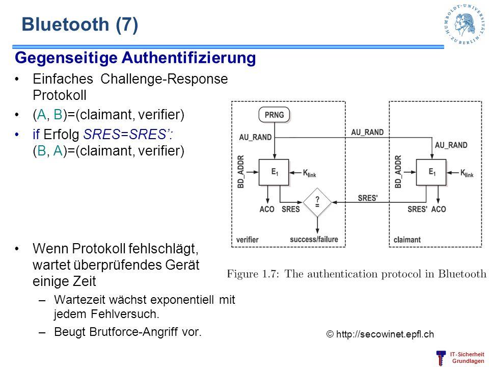 IT-Sicherheit Grundlagen Bluetooth (7) Gegenseitige Authentifizierung Einfaches Challenge-Response Protokoll (A, B)=(claimant, verifier) if Erfolg SRE