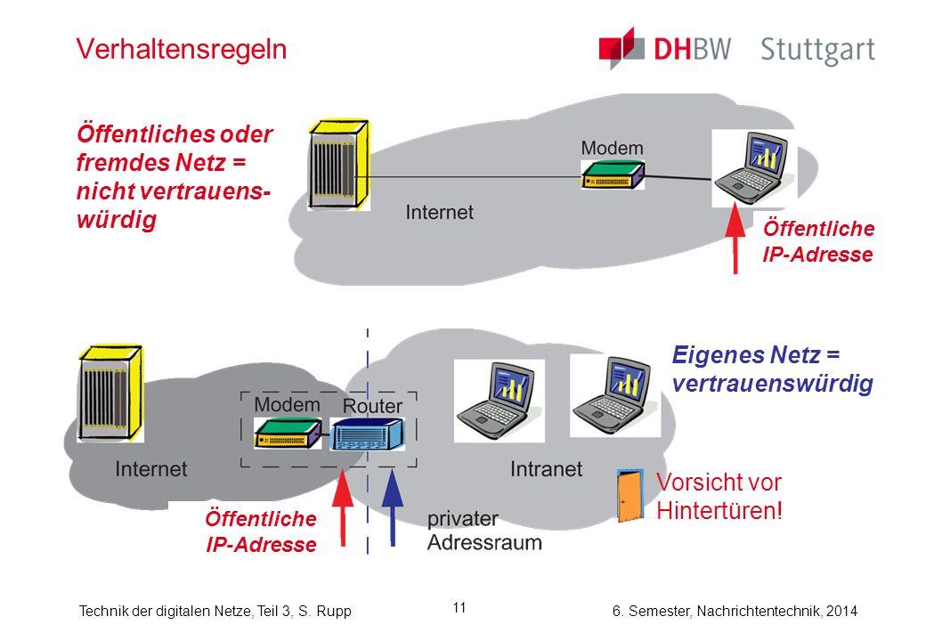 Technik der digitalen Netze, Teil 3, S. Rupp 6. Semester, Nachrichtentechnik, 2014 11 Verhaltensregeln Eigenes Netz = vertrauenswürdig Öffentliches od