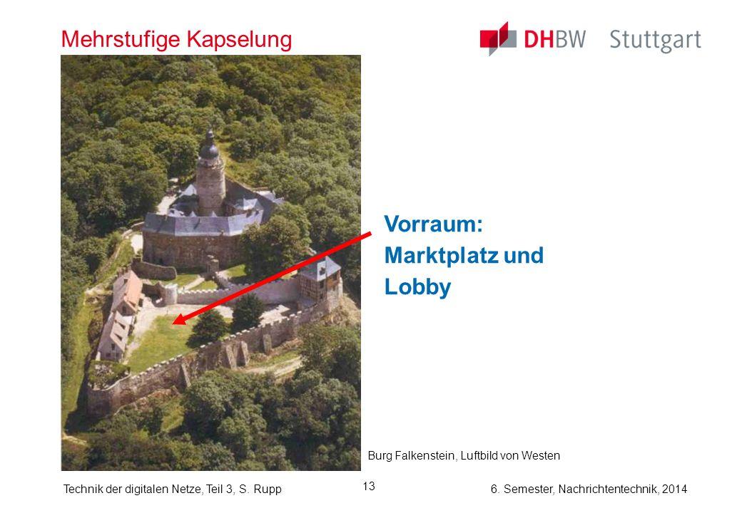 Technik der digitalen Netze, Teil 3, S. Rupp 6. Semester, Nachrichtentechnik, 2014 13 Mehrstufige Kapselung Burg Falkenstein, Luftbild von Westen Vorr