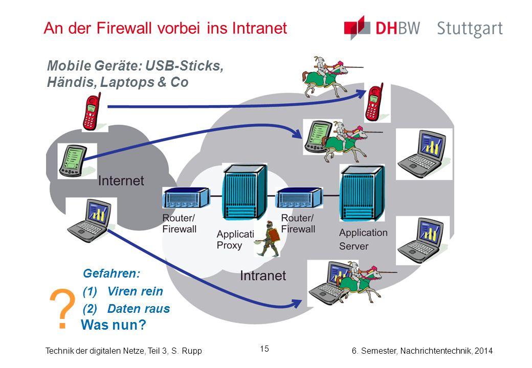 Technik der digitalen Netze, Teil 3, S. Rupp 6. Semester, Nachrichtentechnik, 2014 15 An der Firewall vorbei ins Intranet ? Was nun? Mobile Geräte: US