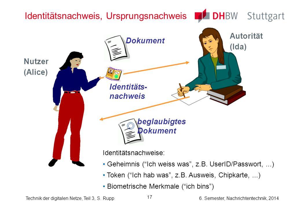 Technik der digitalen Netze, Teil 3, S. Rupp 6. Semester, Nachrichtentechnik, 2014 17 Identitätsnachweis, Ursprungsnachweis Autorität (Ida) Nutzer (Al