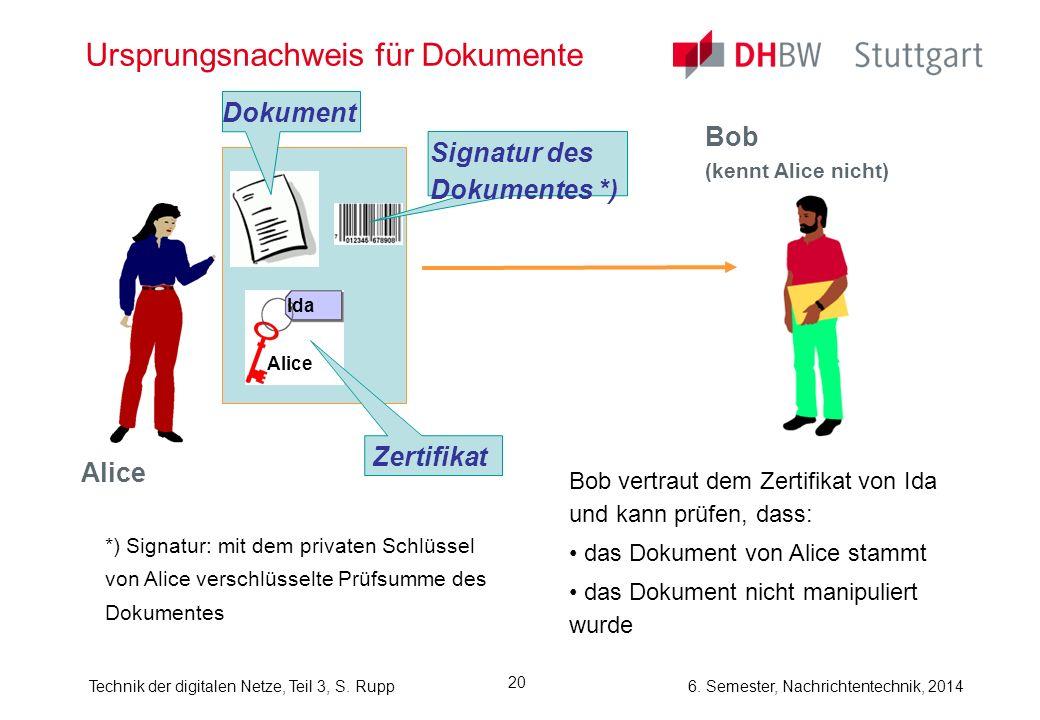 Technik der digitalen Netze, Teil 3, S. Rupp 6. Semester, Nachrichtentechnik, 2014 20 Ursprungsnachweis für Dokumente Ida Alice Bob (kennt Alice nicht