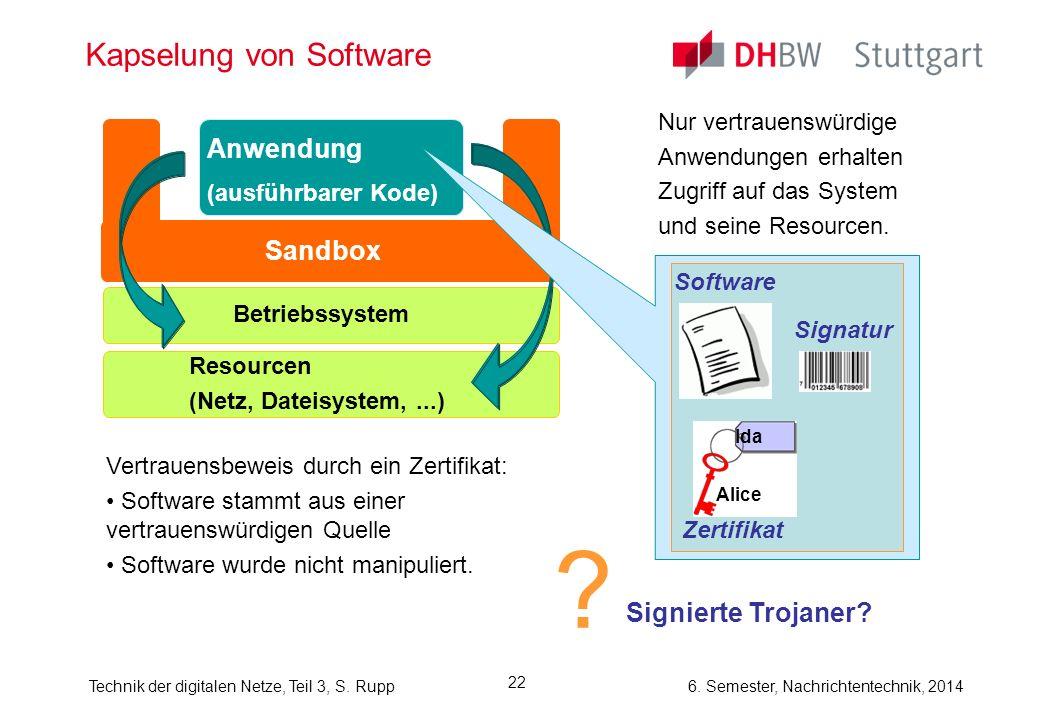 Technik der digitalen Netze, Teil 3, S. Rupp 6. Semester, Nachrichtentechnik, 2014 22 Kapselung von Software Anwendung (ausführbarer Kode) Betriebssys