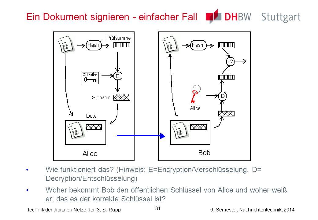 Technik der digitalen Netze, Teil 3, S. Rupp 6. Semester, Nachrichtentechnik, 2014 31 Ein Dokument signieren - einfacher Fall Wie funktioniert das? (H