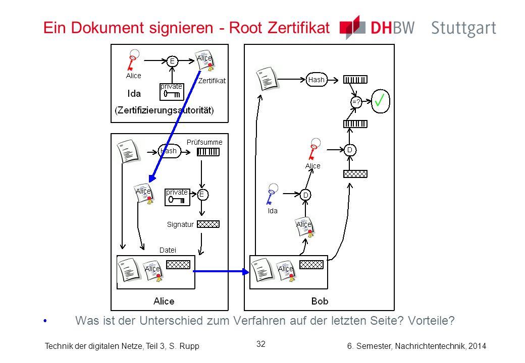 Technik der digitalen Netze, Teil 3, S. Rupp 6. Semester, Nachrichtentechnik, 2014 32 Ein Dokument signieren - Root Zertifikat Was ist der Unterschied
