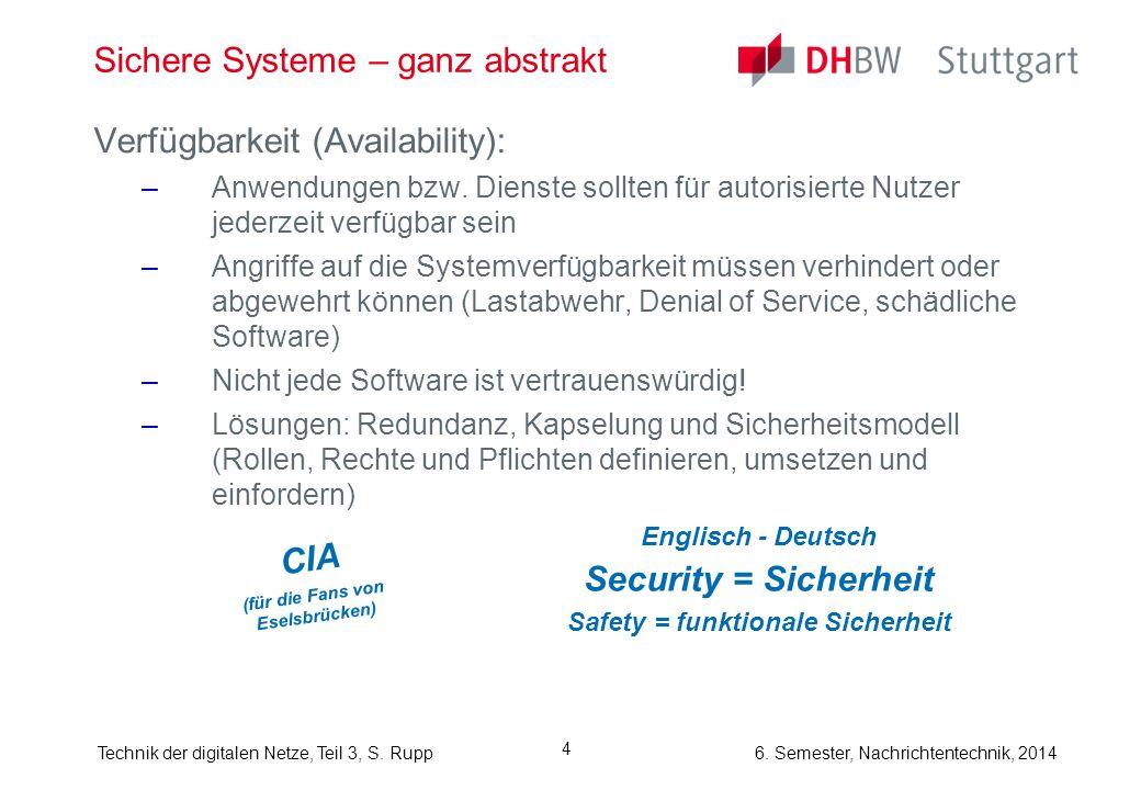 Technik der digitalen Netze, Teil 3, S. Rupp 6. Semester, Nachrichtentechnik, 2014 4 Sichere Systeme – ganz abstrakt Verfügbarkeit (Availability): –An