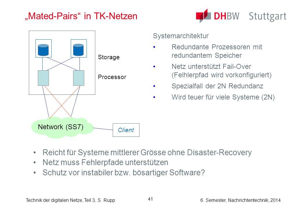 Technik der digitalen Netze, Teil 3, S. Rupp 6. Semester, Nachrichtentechnik, 2014 41 Mated-Pairs in TK-Netzen Systemarchitektur Redundante Prozessore