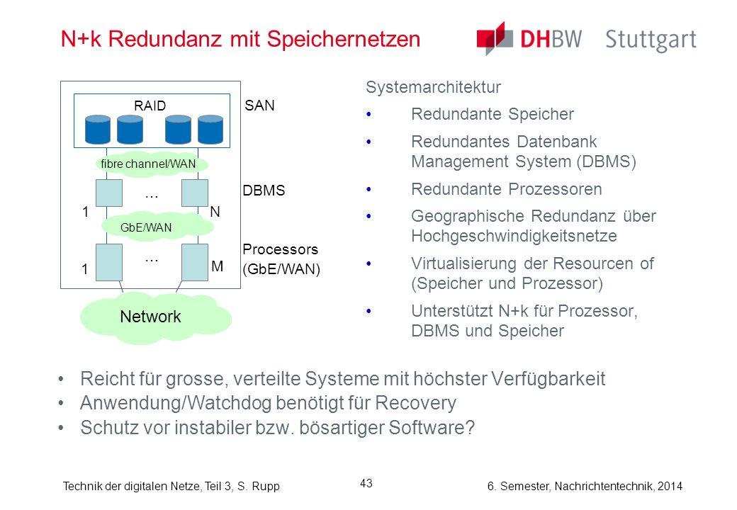 Technik der digitalen Netze, Teil 3, S. Rupp 6. Semester, Nachrichtentechnik, 2014 43 N+k Redundanz mit Speichernetzen Systemarchitektur Redundante Sp