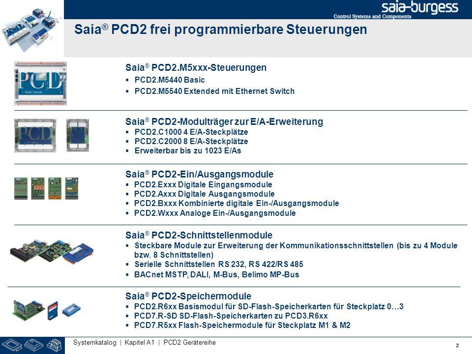 Saia ® PCD2 frei programmierbare Steuerungen 2 Systemkatalog | Kapitel A1 | PCD2 Gerätereihe Saia ® PCD2.M5xxx-Steuerungen PCD2.M5440 Basic PCD2.M5540