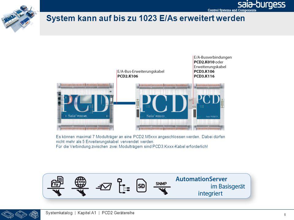 System kann auf bis zu 1023 E/As erweitert werden 5 Systemkatalog | Kapitel A1 | PCD2 Gerätereihe Es können maximal 7 Modulträger an eine PCD2.M5xxx a
