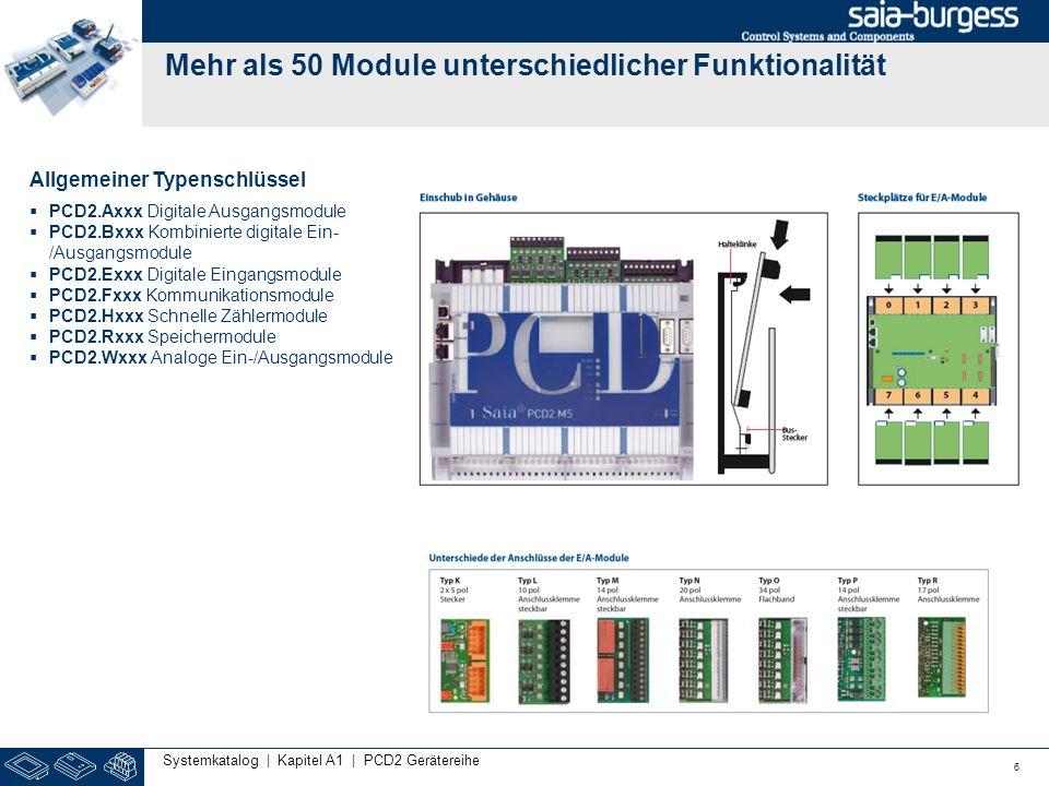 Mehr als 50 Module unterschiedlicher Funktionalität 6 Systemkatalog | Kapitel A1 | PCD2 Gerätereihe Allgemeiner Typenschlüssel PCD2.Axxx Digitale Ausg