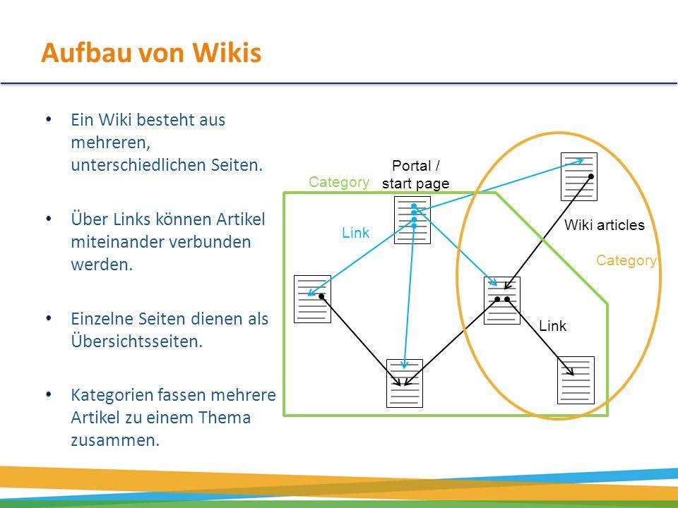 Aufbau von Wikis Ein Wiki besteht aus mehreren, unterschiedlichen Seiten. Über Links können Artikel miteinander verbunden werden. Einzelne Seiten dien