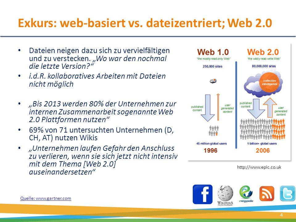 Exkurs: web-basiert vs. dateizentriert; Web 2.0 Dateien neigen dazu sich zu vervielfältigen und zu verstecken. Wo war den nochmal die letzte Version?