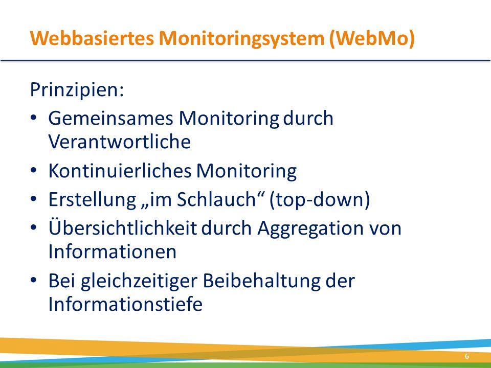 Webbasiertes Monitoringsystem (WebMo) Prinzipien: Gemeinsames Monitoring durch Verantwortliche Kontinuierliches Monitoring Erstellung im Schlauch (top