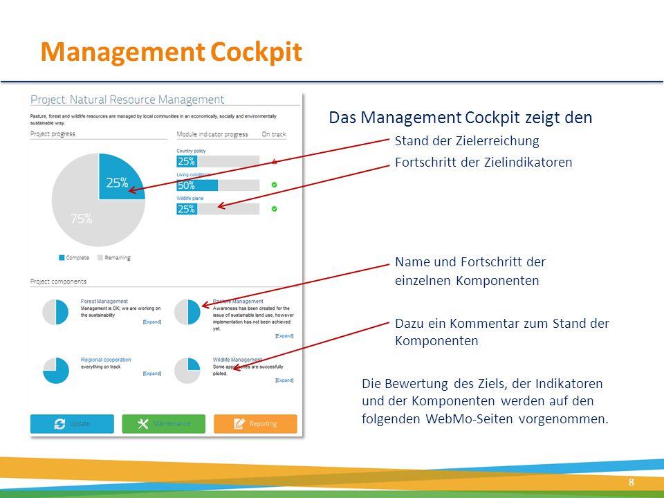 Management Cockpit Das Management Cockpit zeigt den Stand der Zielerreichung Fortschritt der Zielindikatoren Name und Fortschritt der einzelnen Kompon