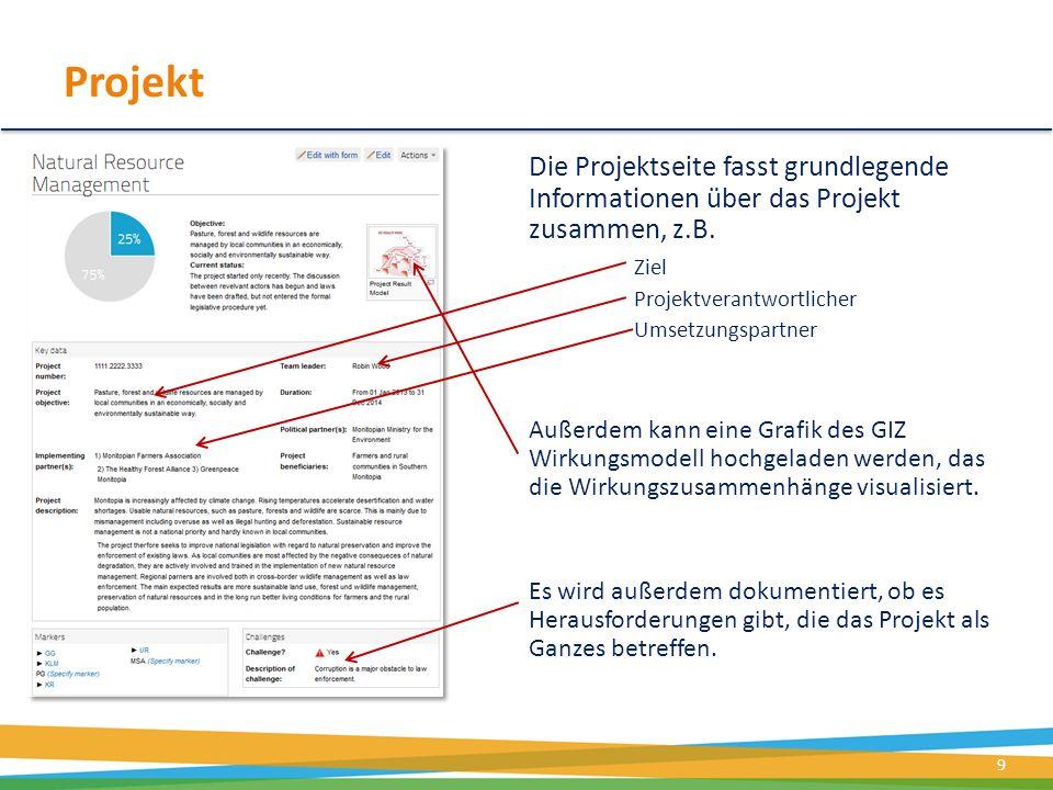 Projekt Die Projektseite fasst grundlegende Informationen über das Projekt zusammen, z.B. Ziel Projektverantwortlicher Umsetzungspartner Außerdem kann