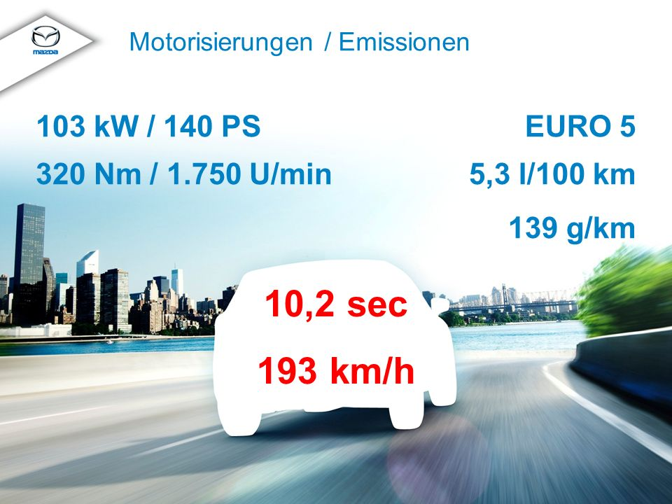 © MazdaMazda CX-5 Produkttraining 2012 Motorisierungen / Emissionen EURO 5 5,3 l/100 km 139 g/km 103 kW / 140 PS 320 Nm / 1.750 U/min 10,2 sec 193 km/h