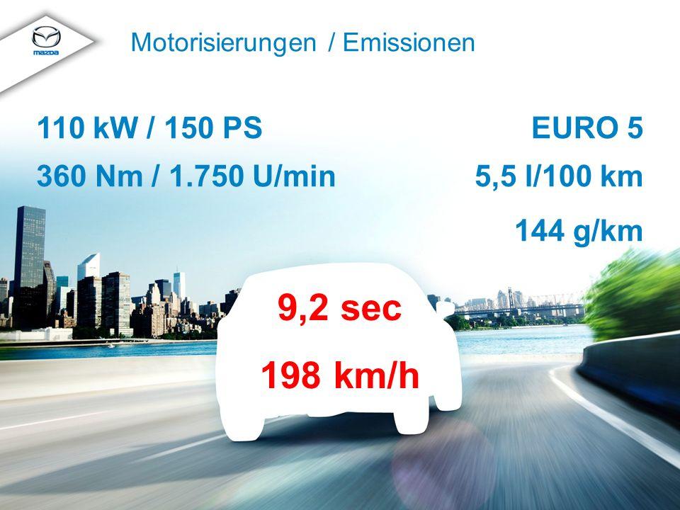 © MazdaMazda CX-5 Produkttraining 2012 Motorisierungen / Emissionen EURO 5 5,5 l/100 km 144 g/km 110 kW / 150 PS 360 Nm / 1.750 U/min 9,2 sec 198 km/h