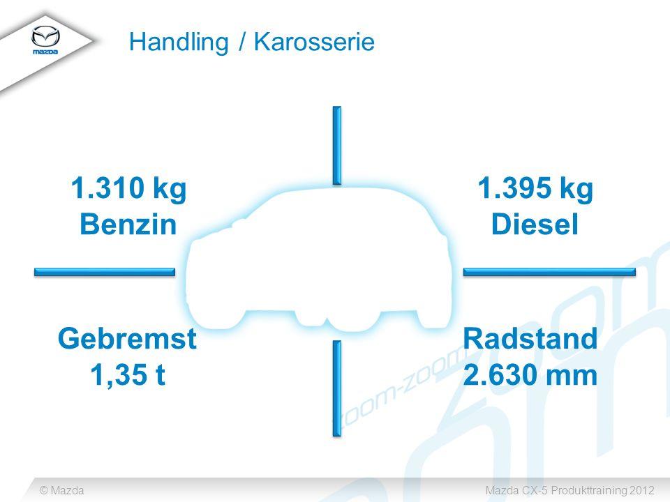 © MazdaMazda CX-5 Produkttraining 2012 Handling / Karosserie Gebremst 1,35 t 1.310 kg Benzin 1.395 kg Diesel Radstand 2.630 mm