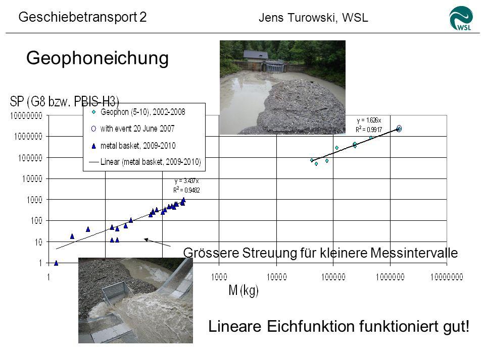 Geschiebetransport 2 Jens Turowski, WSL Geophoneichung Grössere Streuung für kleinere Messintervalle Lineare Eichfunktion funktioniert gut!