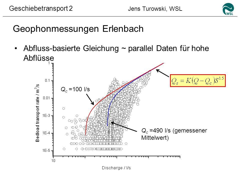 Geschiebetransport 2 Jens Turowski, WSL Geophonmessungen Erlenbach Q c =490 l/s (gemessener Mittelwert) Abfluss-basierte Gleichung ~ parallel Daten fü