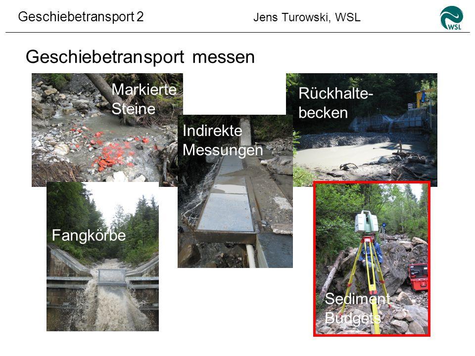 Geschiebetransport 2 Jens Turowski, WSL Abflussbasierte Geschiebeformeln Vorteile: –Geometrie, Korngrössen etc.