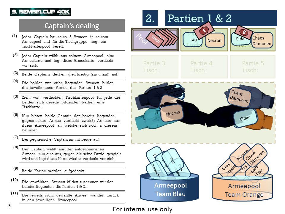 For internal use only 6 Partien 1 & 2 Partien 3 & 4 Partie 5 1.
