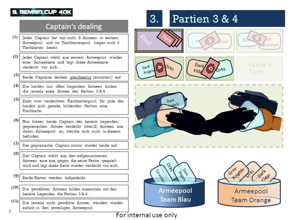For internal use only 8 Partien 1 & 2 Partien 3 & 4 Partie 5 1.
