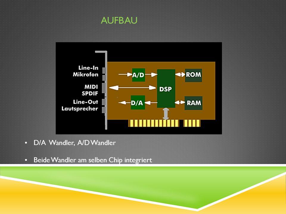 D/A Wandler, A/D Wandler Beide Wandler am selben Chip integriert AUFBAU