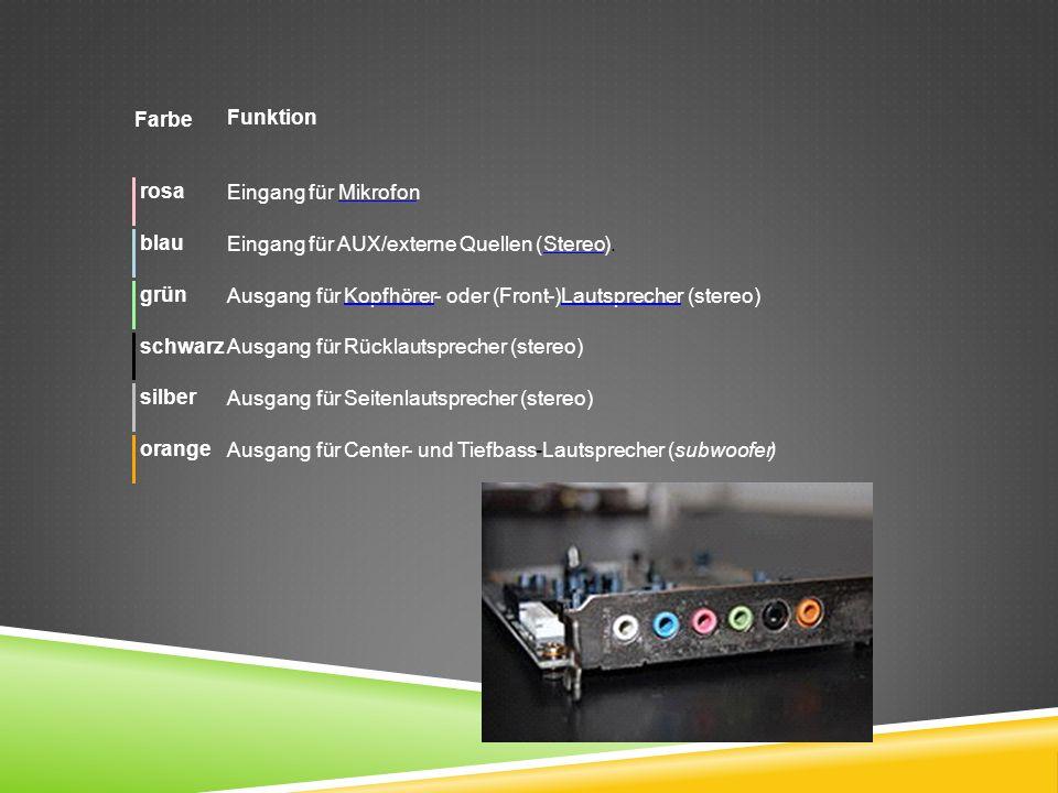 Farbe Funktion rosa Eingang fürMikrofon blau Eingang für AUX/externe Quellen (Stereo).). grün Ausgang fürKopfhörer- oder (Front-)Lautsprecher (stereo)