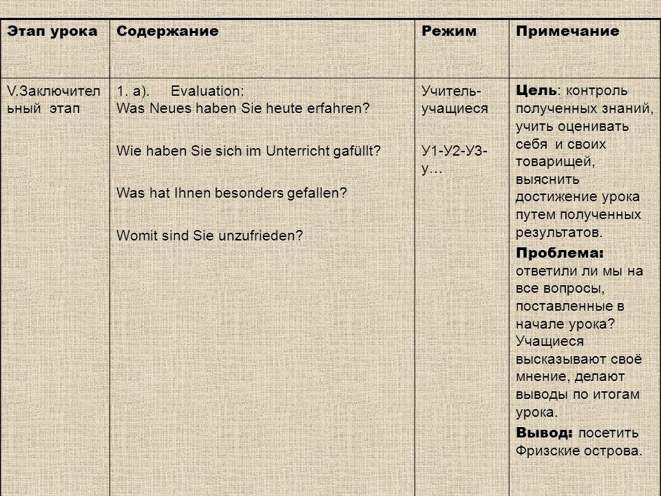 Этап урокаСодержаниеРежимПримечание V.Заключител ьный этап 1.