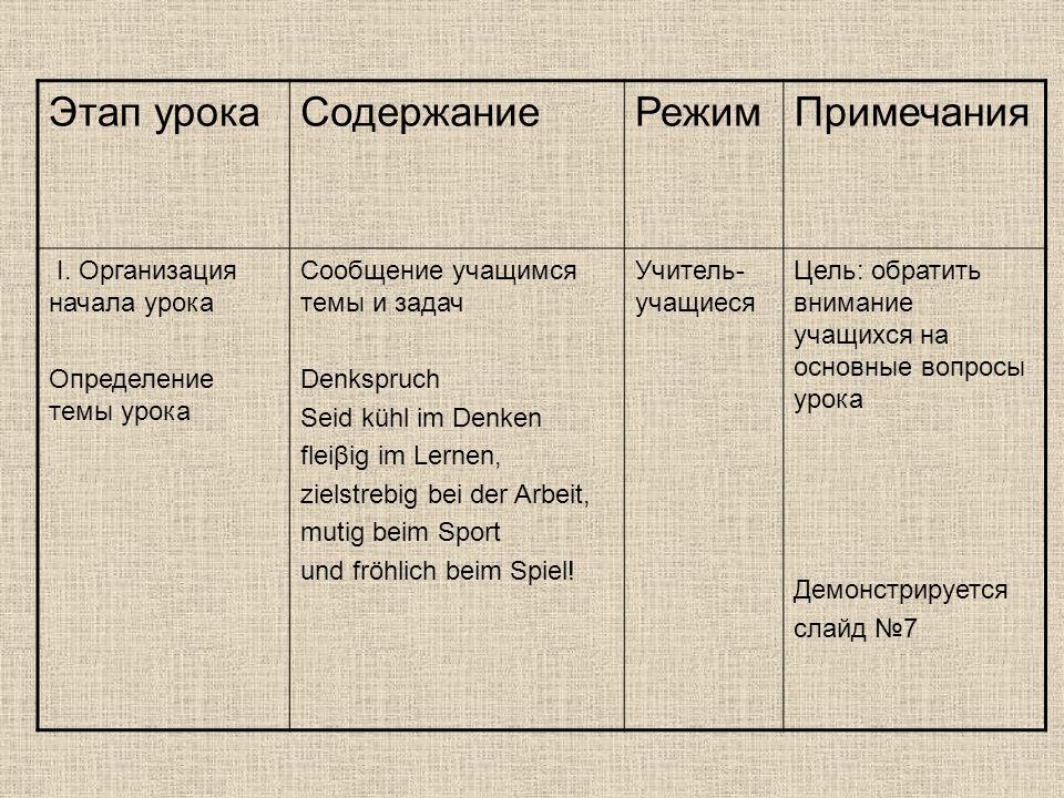 Этап урокаСодержаниеРежимПримечания I.