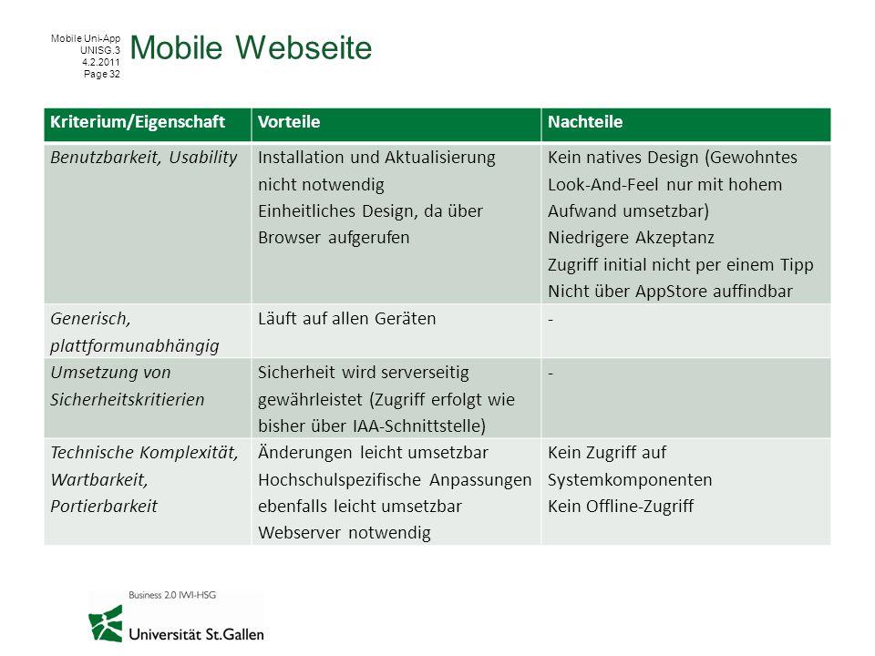 Mobile Uni-App UNISG.3 4.2.2011 Page 32 Mobile Webseite Kriterium/EigenschaftVorteileNachteile Benutzbarkeit, Usability Installation und Aktualisierun