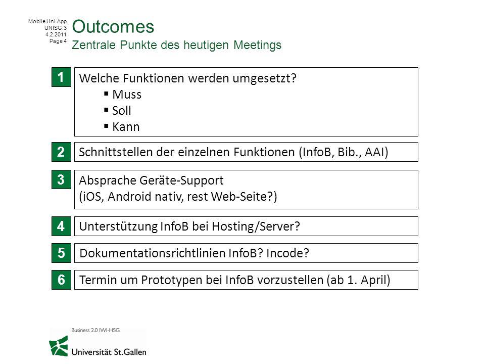 Mobile Uni-App UNISG.3 4.2.2011 Page 4 Outcomes Zentrale Punkte des heutigen Meetings Schnittstellen der einzelnen Funktionen (InfoB, Bib., AAI) 1 2 3