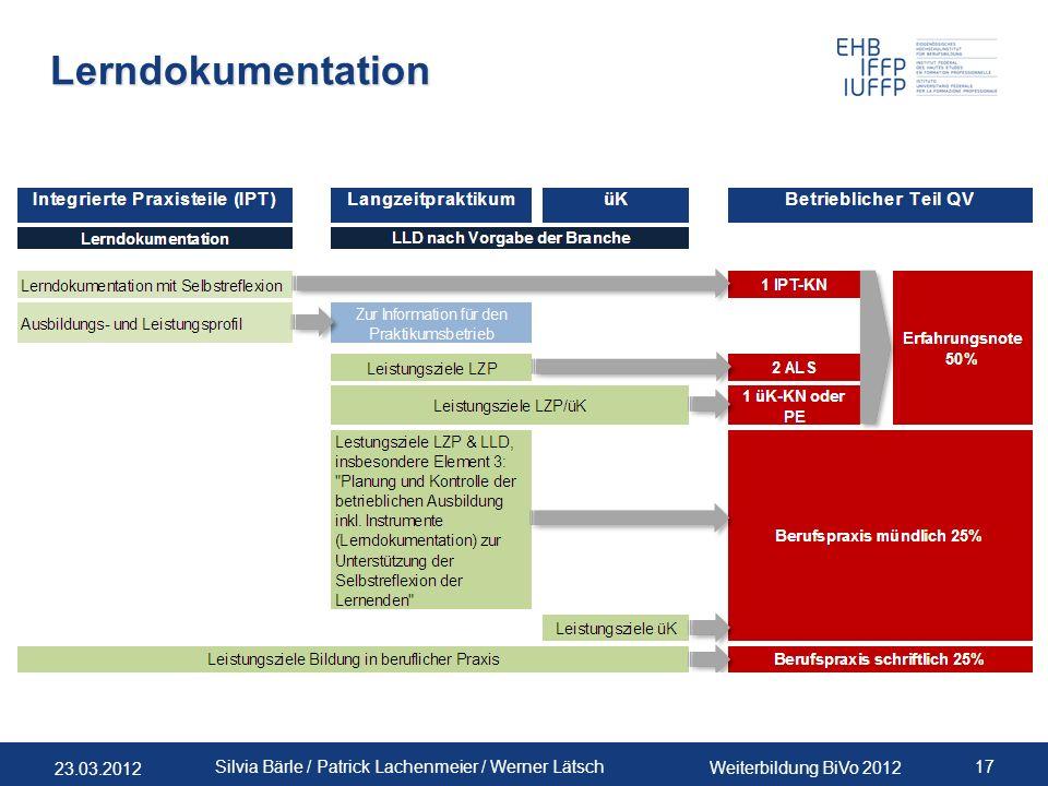 23.03.2012 Weiterbildung BiVo 2012 17 Silvia Bärle / Patrick Lachenmeier / Werner Lätsch Lerndokumentation