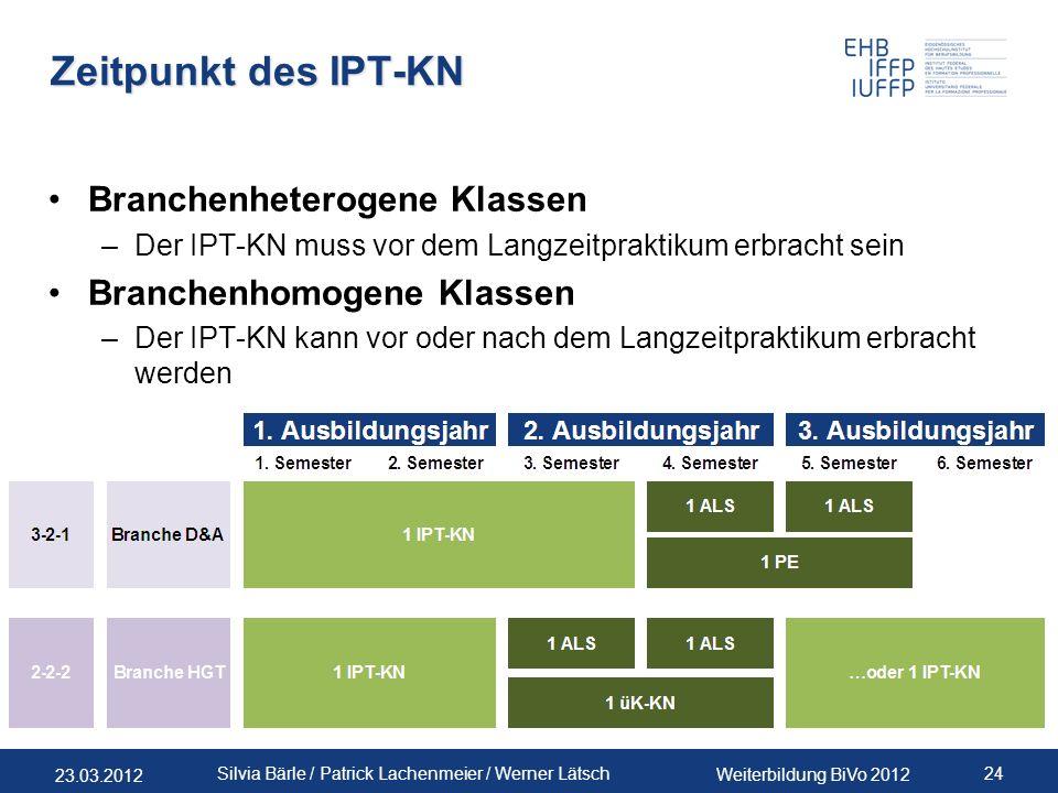 23.03.2012 Weiterbildung BiVo 2012 24 Silvia Bärle / Patrick Lachenmeier / Werner Lätsch Zeitpunkt des IPT-KN Branchenheterogene Klassen –Der IPT-KN m