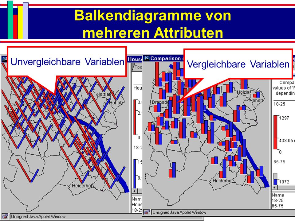 Balkendiagramme von mehreren Attributen Unvergleichbare Variablen Vergleichbare Variablen
