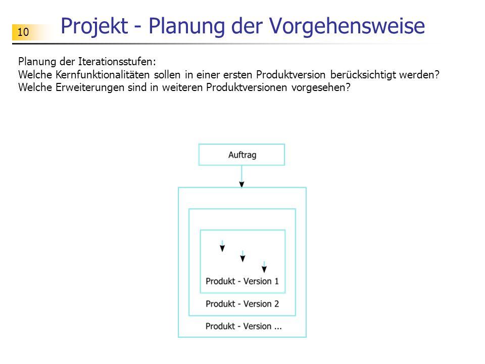 10 Projekt - Planung der Vorgehensweise Planung der Iterationsstufen: Welche Kernfunktionalitäten sollen in einer ersten Produktversion berücksichtigt