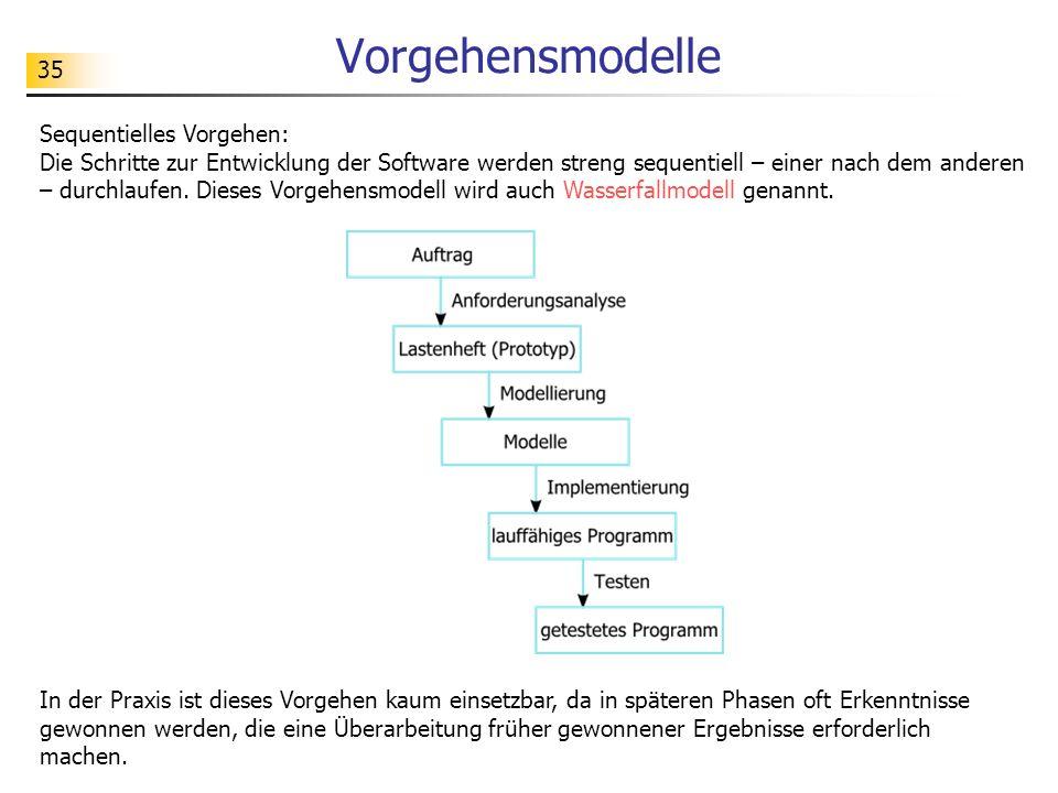 35 Vorgehensmodelle Sequentielles Vorgehen: Die Schritte zur Entwicklung der Software werden streng sequentiell – einer nach dem anderen – durchlaufen