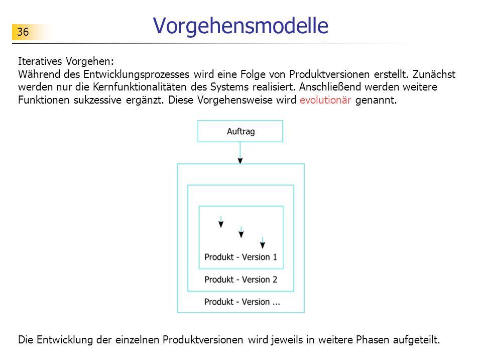 36 Vorgehensmodelle Iteratives Vorgehen: Während des Entwicklungsprozesses wird eine Folge von Produktversionen erstellt. Zunächst werden nur die Kern