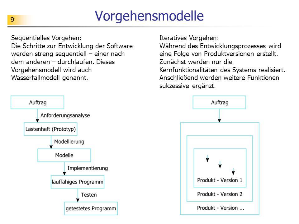 9 Vorgehensmodelle Sequentielles Vorgehen: Die Schritte zur Entwicklung der Software werden streng sequentiell – einer nach dem anderen – durchlaufen.