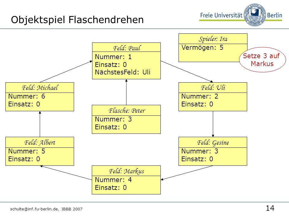 14 schulte@inf.fu-berlin.de, IBBB 2007 Objektspiel Flaschendrehen Feld: Gesine Nummer: 3 Einsatz: 0 Feld: Uli Nummer: 2 Einsatz: 0 Feld: Albert Nummer
